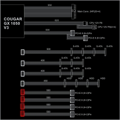 Cougar Power Supply 1050W GX1050