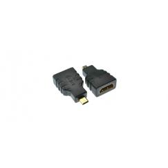 HDMI to Micro HDMI Converter